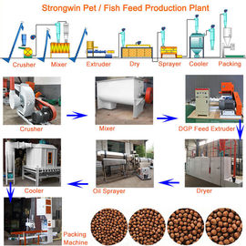 Pet 200KG/H Fish Feed Production Process With Mesh Belt Dryer Adjustable