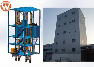 China Complete Set Pellet Production Plant , Animal Poultry Feed Production Machines supplier