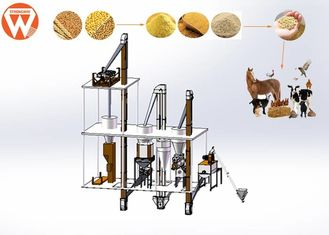 2 T / H Animal Poultry Pellet Feed Plant With Feed Grinder And Mixer Equipment